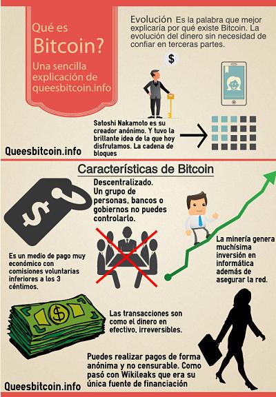 Bitcoin qué es